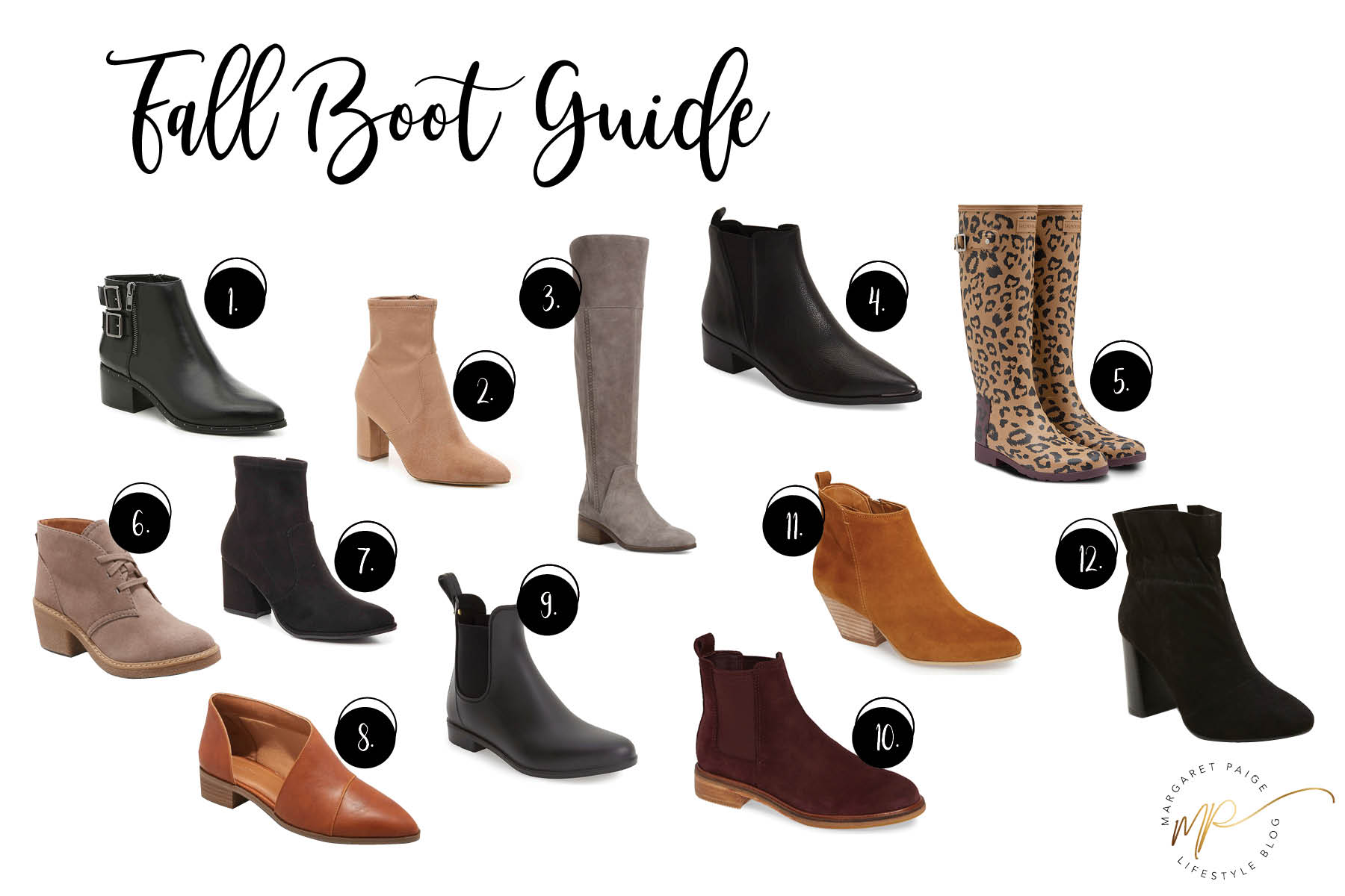 Fall Shoe Guide Graphic